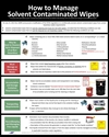 Picture of Solvent-Contaminated Wipes Poster